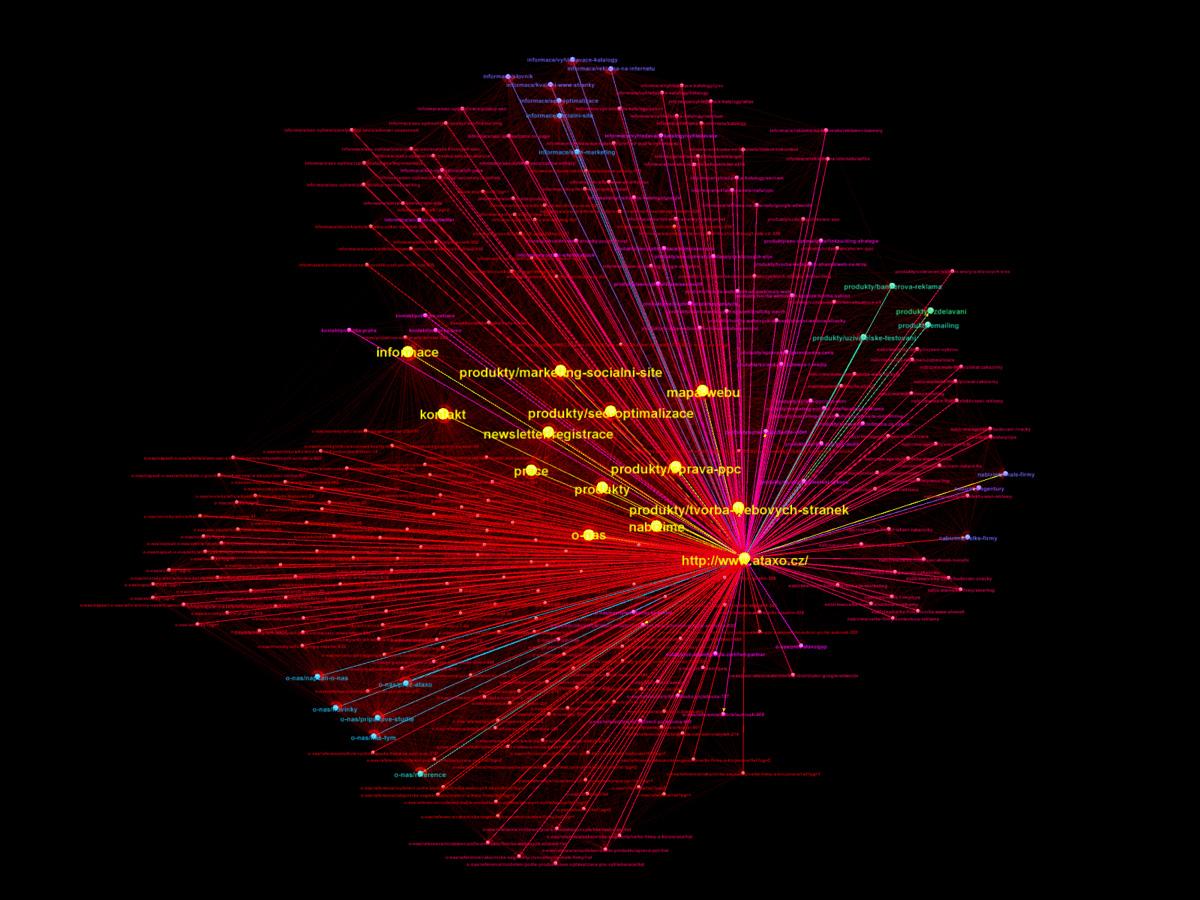 vizualizacia-gephi