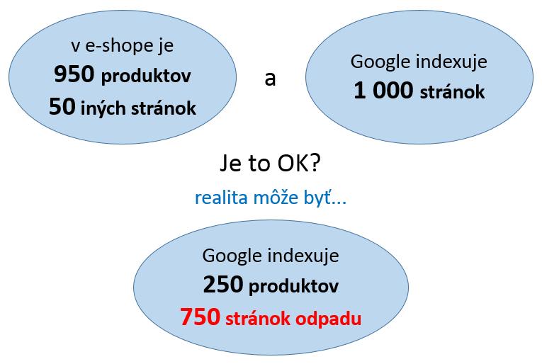 index-realita-vs-dohady